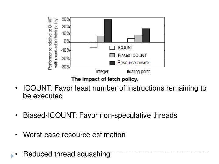 ICOUNT: Favor least number of instructions remaining to be executed