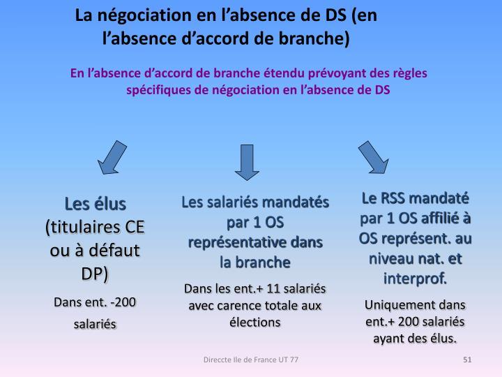 La négociation en l'absence de DS (en l'absence d'accord de branche)