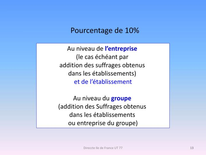 Pourcentage de 10%