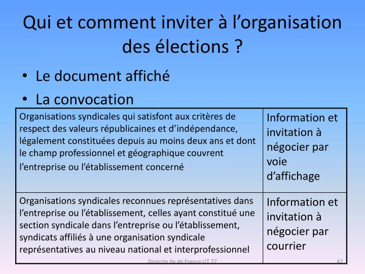 Qui et comment inviter à l'organisation des élections ?