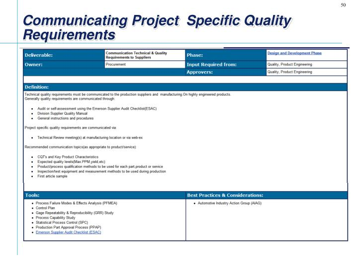 Communicating Project  Specific Quality Requirements