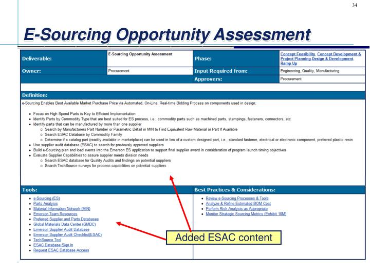 E-Sourcing Opportunity Assessment