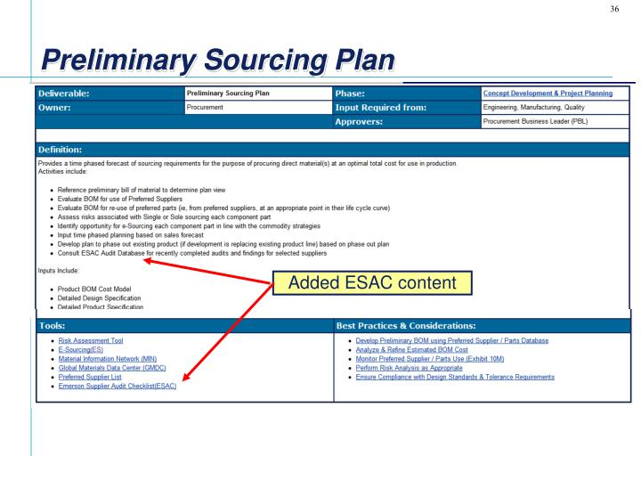 Preliminary Sourcing Plan