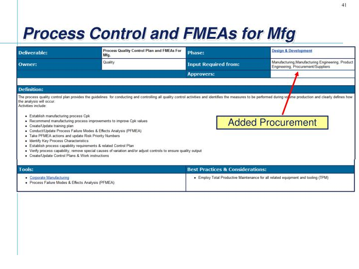 Process Control and FMEAs for Mfg