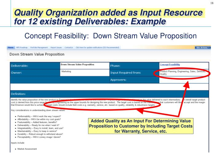 Quality Organization added as Input Resource for 12 existing Deliverables: Example