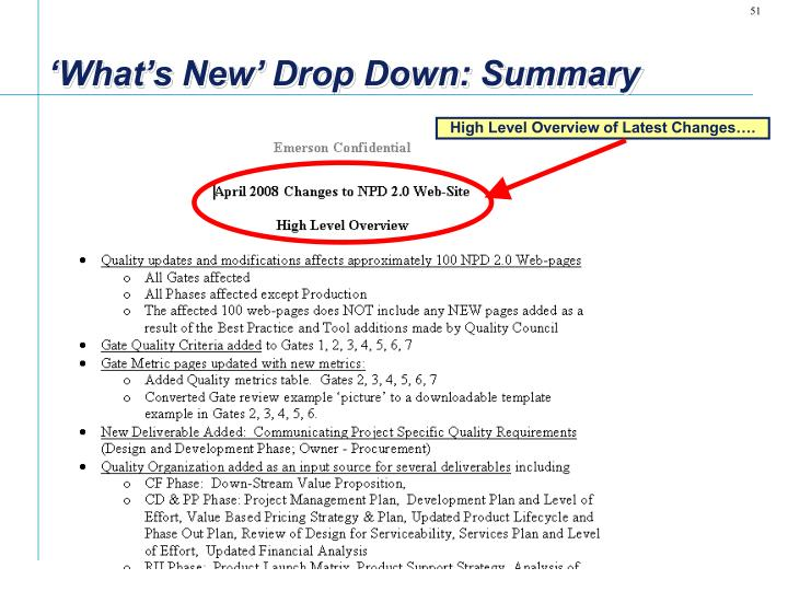 'What's New' Drop Down: Summary