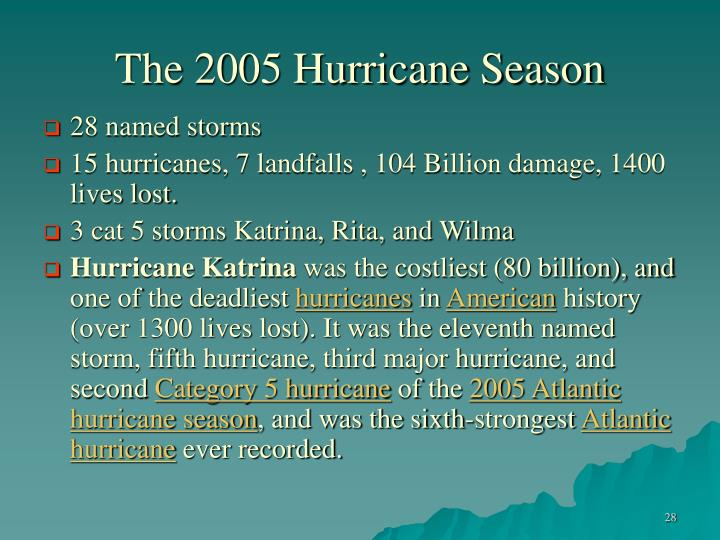 The 2005 Hurricane Season