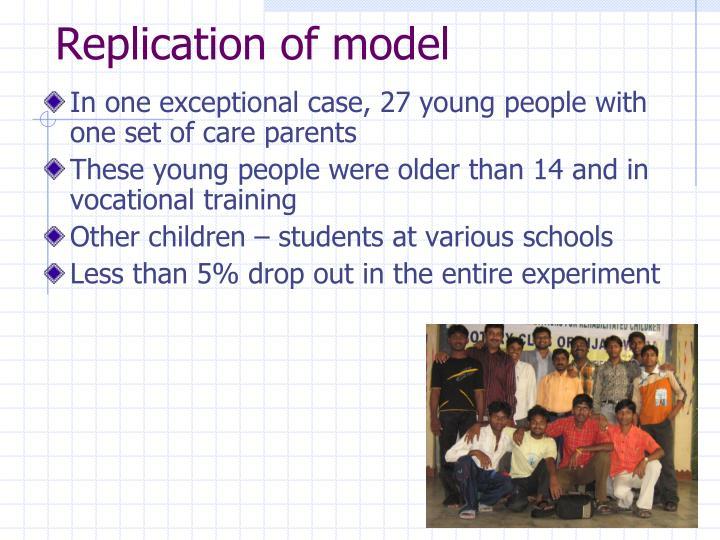 Replication of model