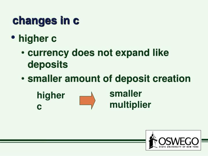 changes in c