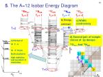 5 the a 12 isobar energy diagram