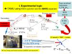 i experimental logic tamu using k500 cyclotron and the mars separator