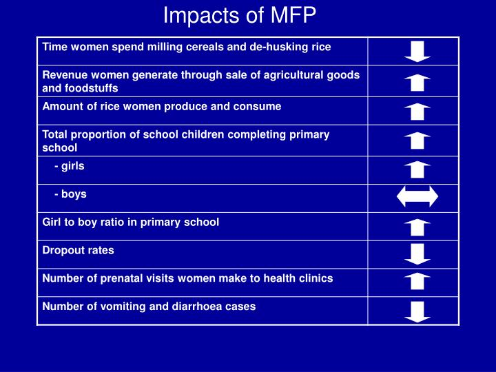 Impacts of MFP