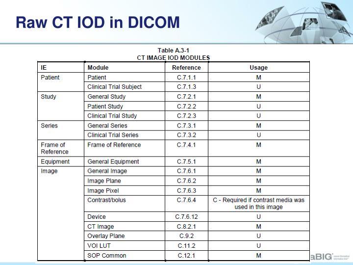 PPT - DICOM Ontology (DO) Update PowerPoint Presentation - ID:3425334