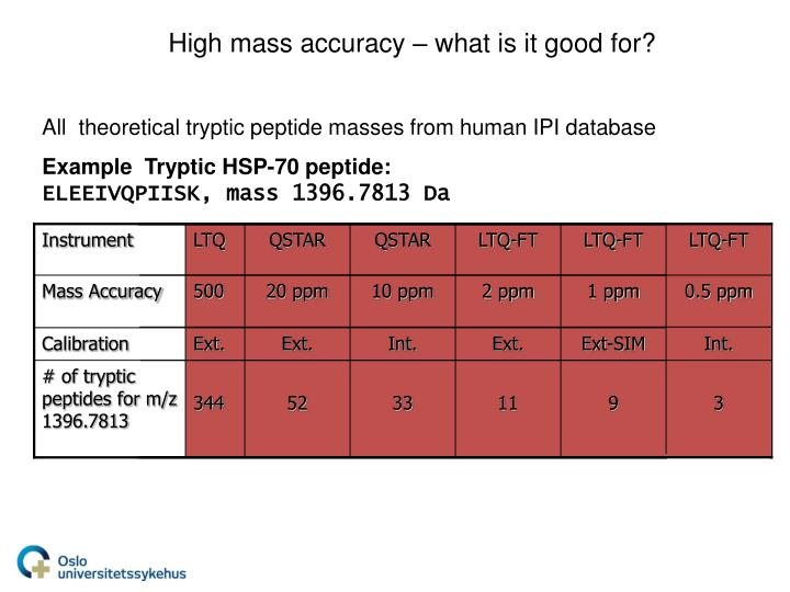 High mass accuracy – what is it good for?