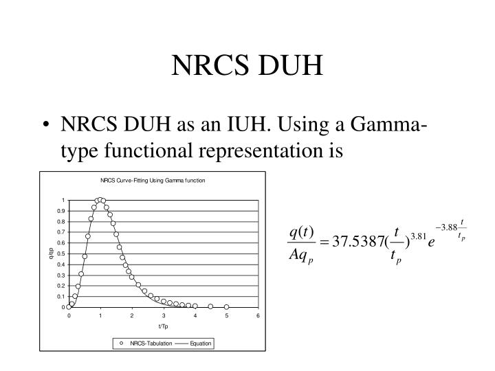 NRCS DUH