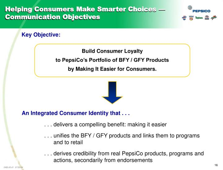 An Integrated Consumer Identity that . . .