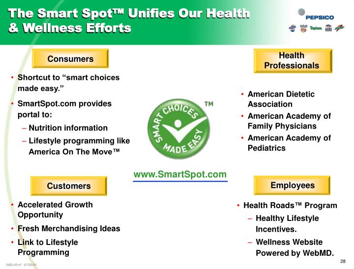 The Smart Spot™ Unifies Our Health & Wellness Efforts
