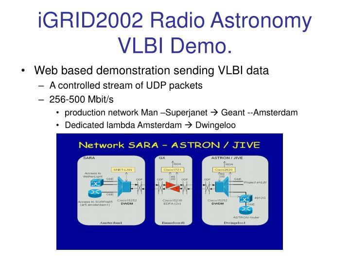 iGRID2002 Radio Astronomy VLBI Demo.
