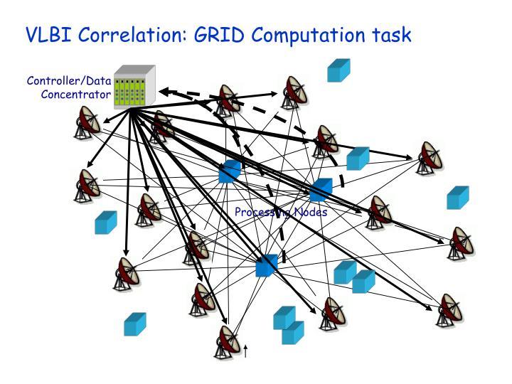 VLBI Correlation: GRID Computation task