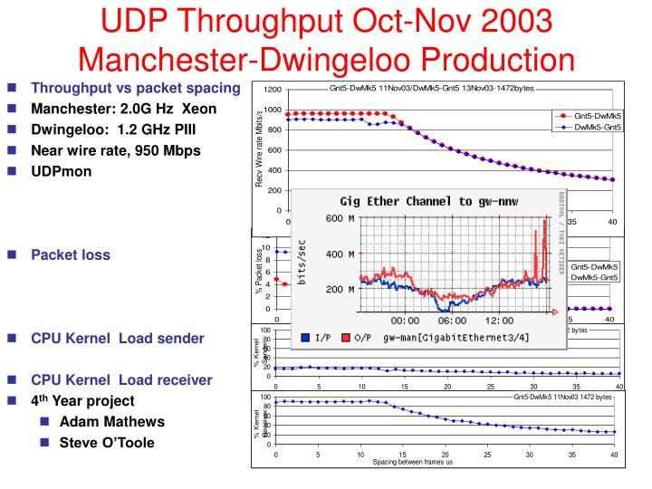 UDP Throughput Oct-Nov 2003 Manchester-Dwingeloo Production