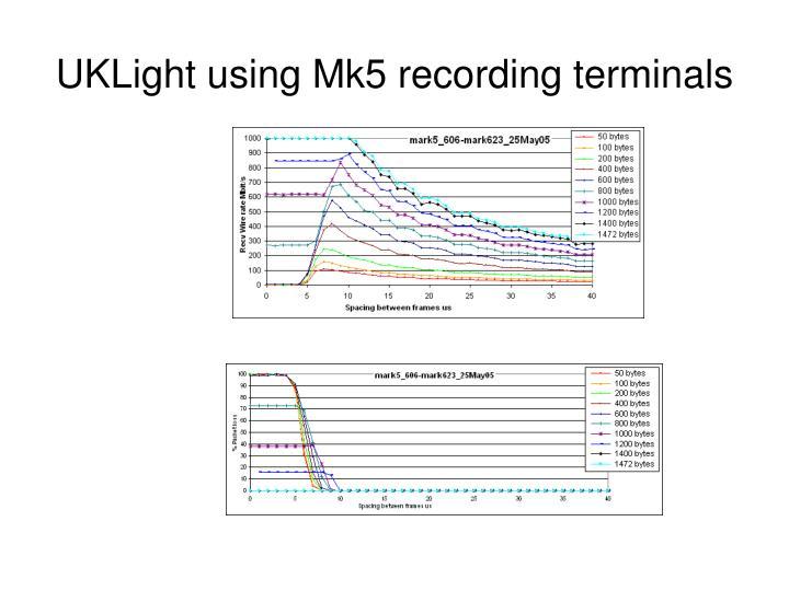 UKLight using Mk5 recording terminals
