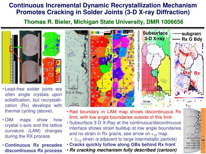 Continuous Incremental Dynamic Recrystallization Mechanism Promotes Cracking
