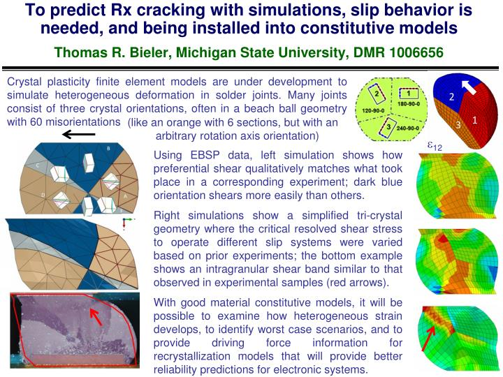 To predict Rx cracking with simulations, slip behavior is needed, and being installed into constitut...
