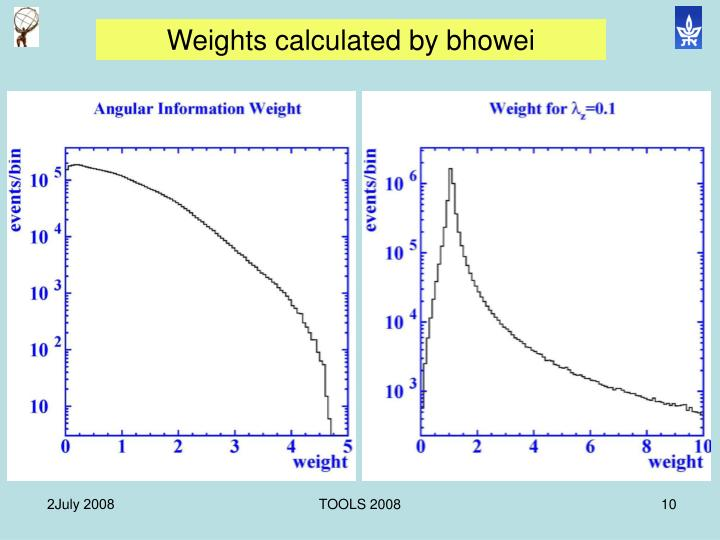 Weights calculated by bhowei