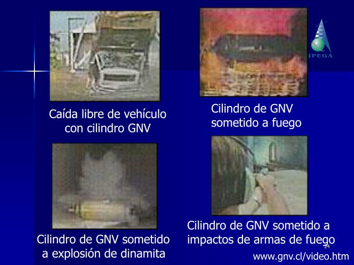 Cilindro de GNV