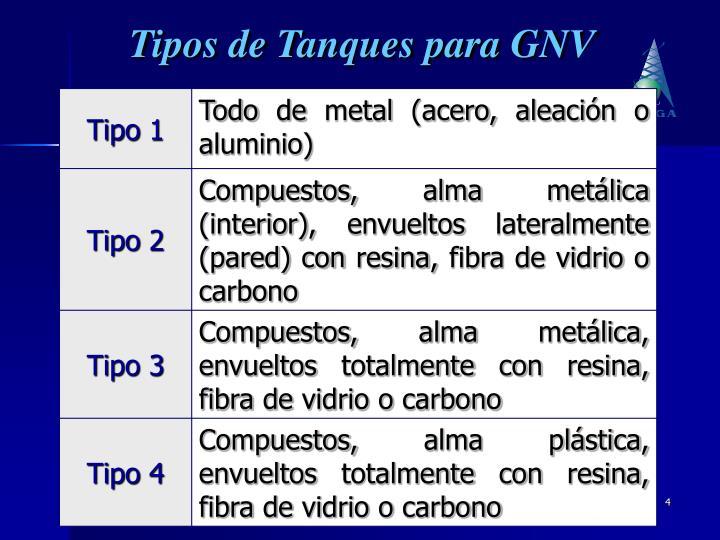 Tipos de Tanques para GNV