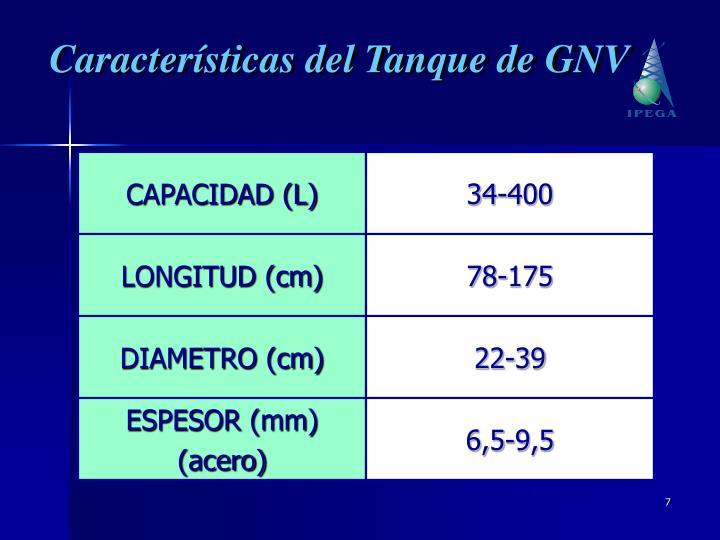 Características del Tanque de GNV