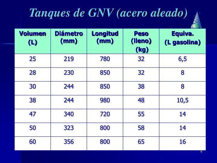 Tanques de GNV (acero aleado)