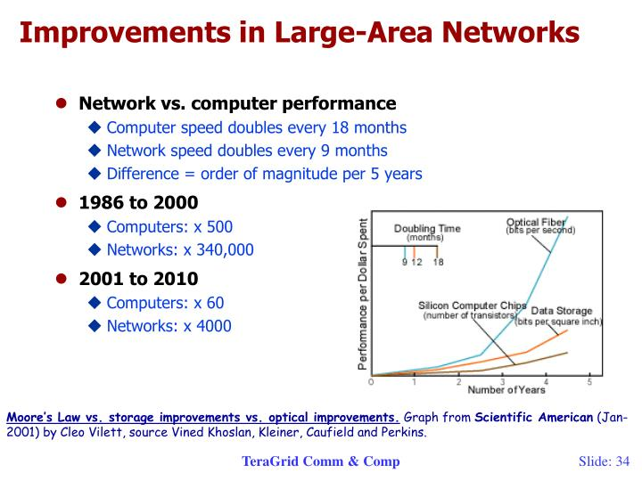 Improvements in Large-Area Networks