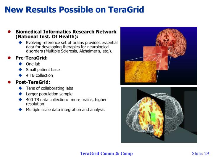 New Results Possible on TeraGrid