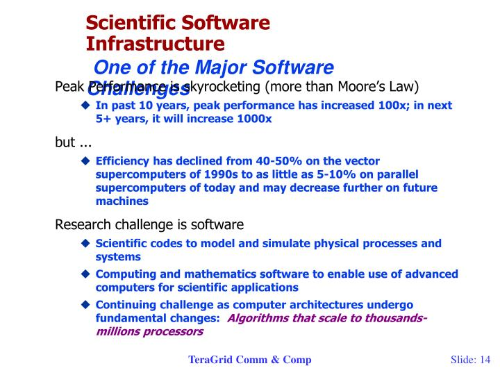 Scientific Software Infrastructure