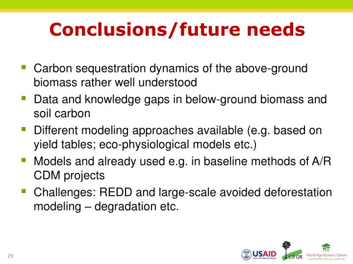 Conclusions/future needs
