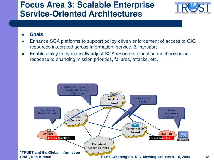 Focus Area 3: Scalable Enterprise Service-Oriented Architectures