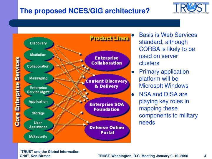 Basis is Web Services standard, although CORBA is likely to be used on server clusters