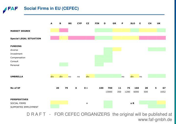 Social Firms in EU (CEFEC)