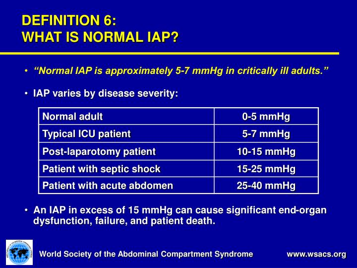 IAP varies by disease severity:
