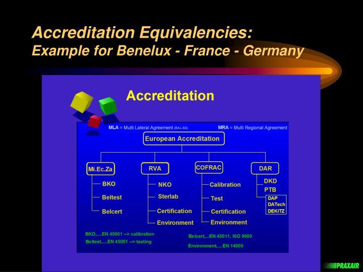 Accreditation Equivalencies: