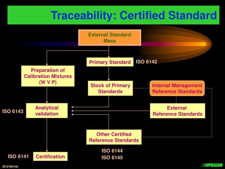 Traceability: Certified Standard