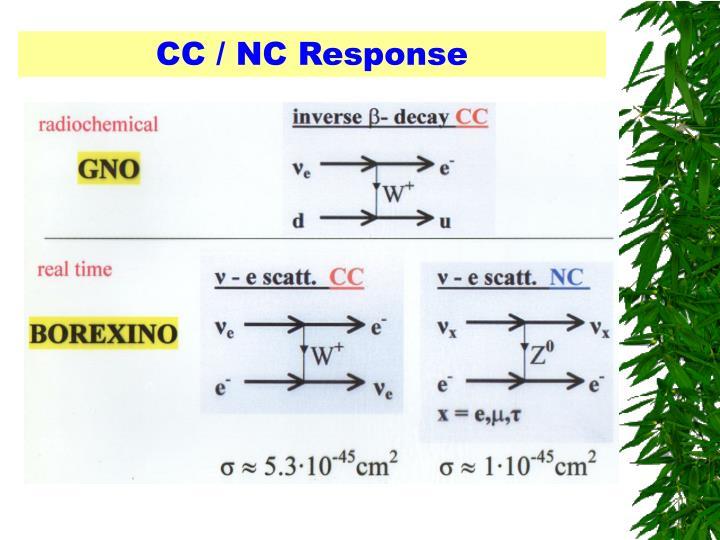 CC / NC Response