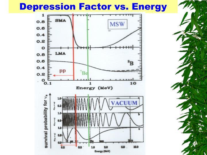 Depression Factor vs. Energy