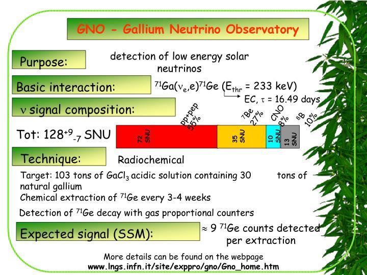 Gno gallium neutrino observatory
