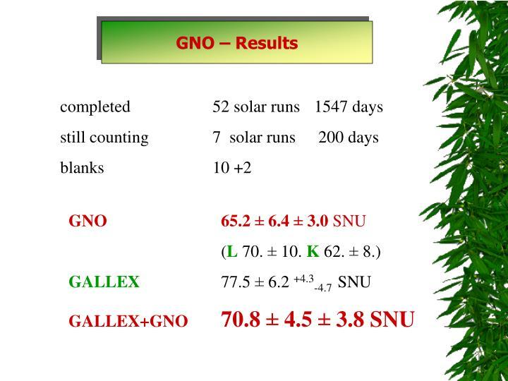 GNO – Results