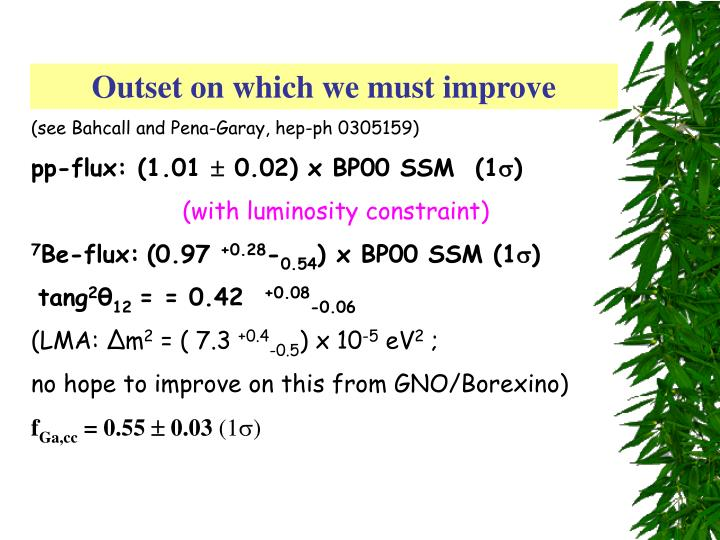 Outset on which we must improve
