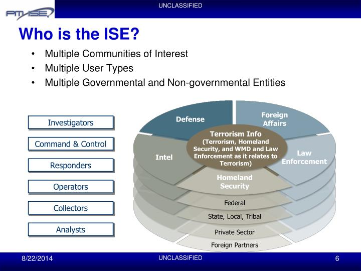 Who is the ISE?