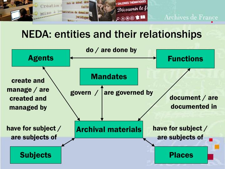 NEDA: entities and their relationships