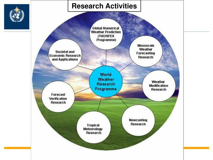 Research Activities
